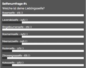 ergebnis_ Umfrage